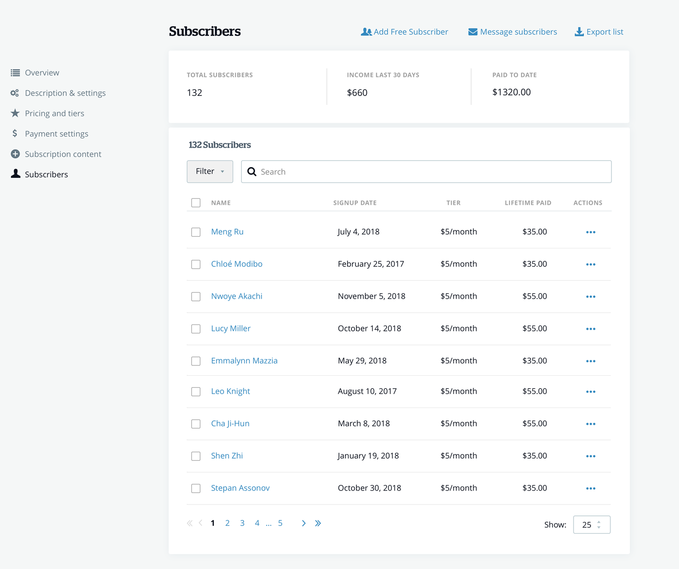 Bandzoogle Subscriptions feature Sales Reports and Fan Data
